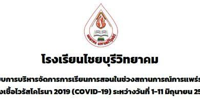 รูปแบบการบริหารจัดการการเรียนการสอนในช่วงสถานการณ์การแพร่ระบาด ของเชื้อไวรัสโคโรนา 2019 (COVID-19) ระหว่างวันที่ 1-11 มิถุนายน 2564